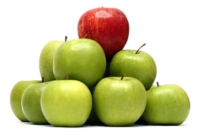 compare apples to apples when partnering with a promotion agency